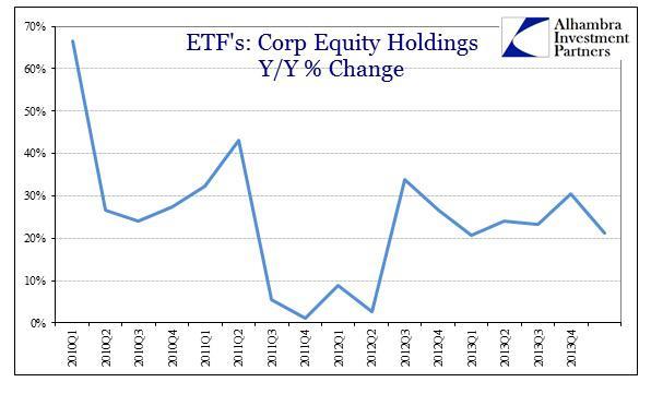 ABOOK May 2014 ETF Hedge Fund ETF Y-Y