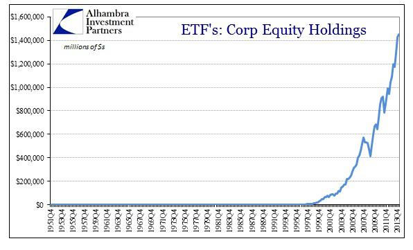 ABOOK May 2014 ETF Hedge Fund ETF