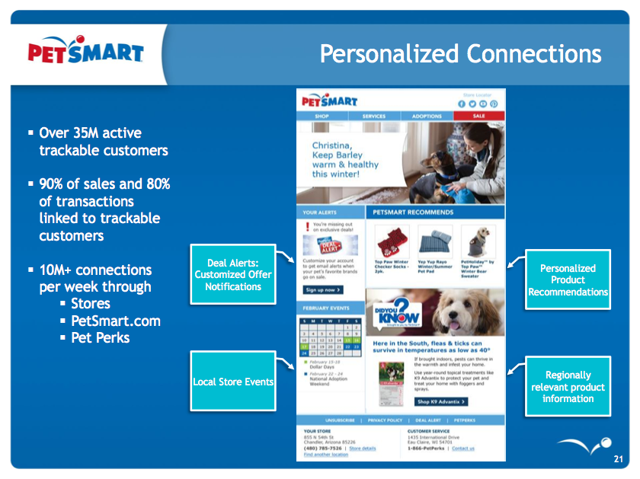Personalized Connection framework