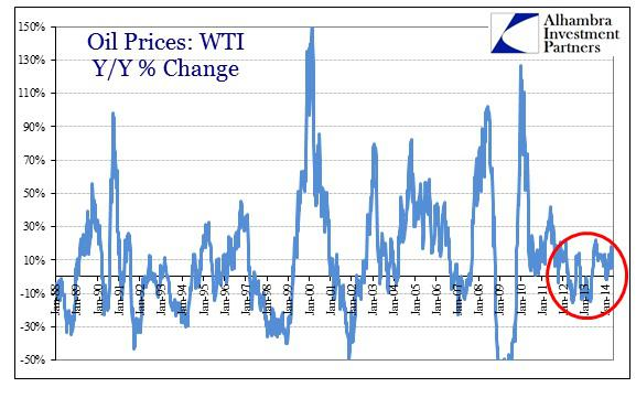 ABOOK May 2014 Inflation Prices Y-Y