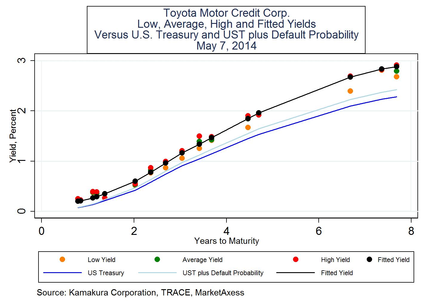 Toyota motor corporation target costing