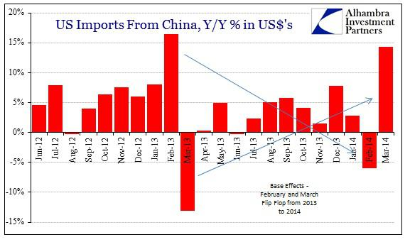 ABOOK May 2014 Trade China Flip Flop