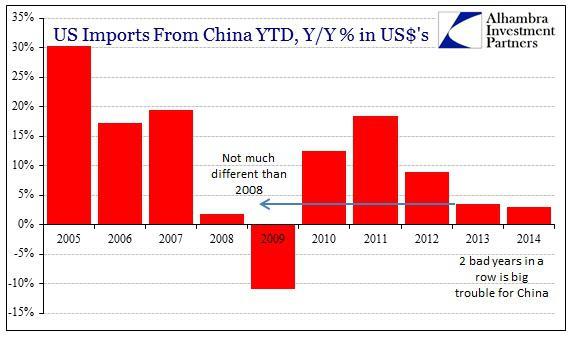 ABOOK May 2014 Trade China YTD