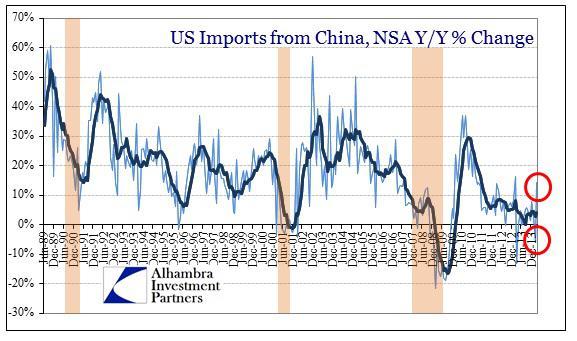 ABOOK May 2014 Trade China