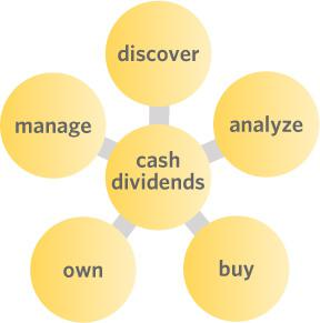 Diagram of how we generate dividends