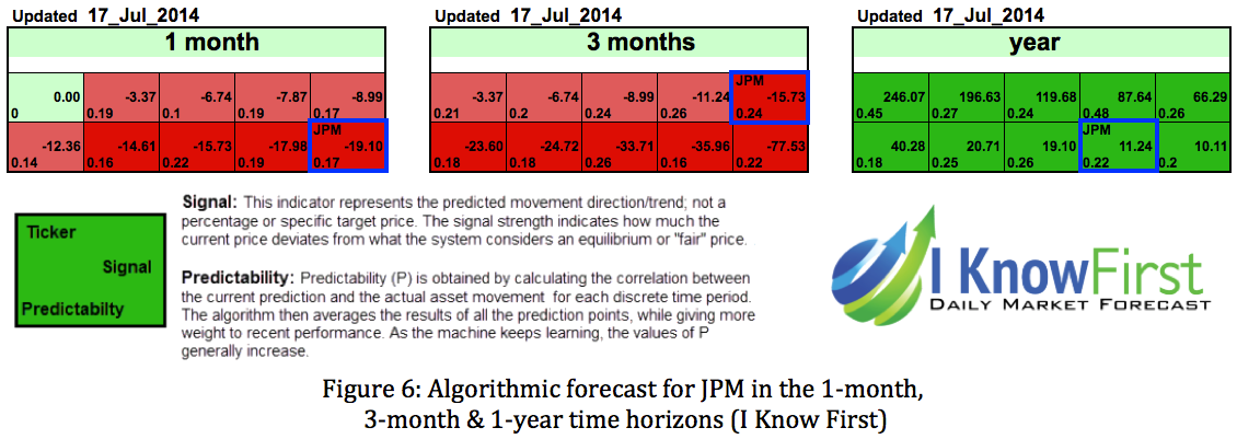 Jp morgan algorithmic trading strategies