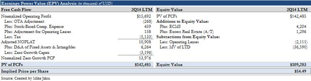 EPV calculation