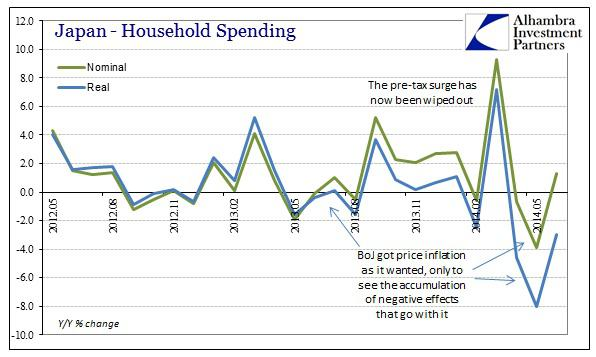 ABOOK July 2014 Japan HH Spending