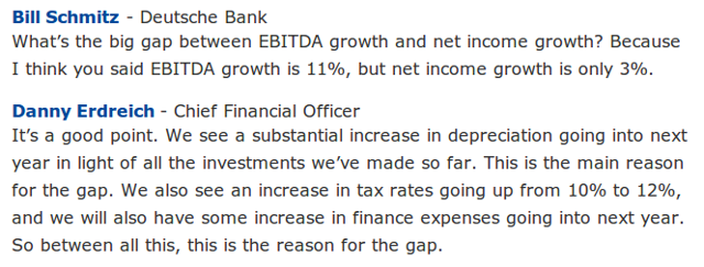 Deterioration of the Income Statement - 4Q 2013 Earnings Call Seeking Alpha Transcript