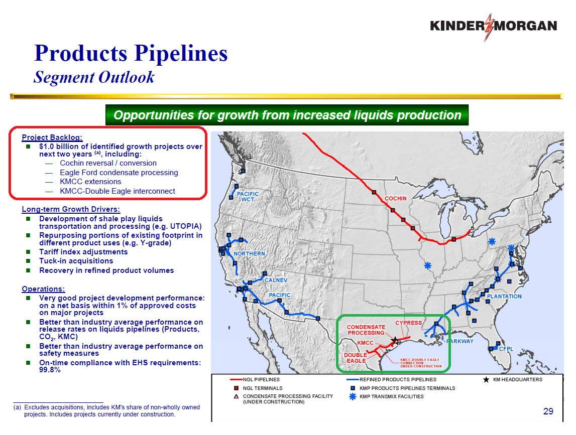 Kinder Morgan The Good And The Bad Of Condensate Exports