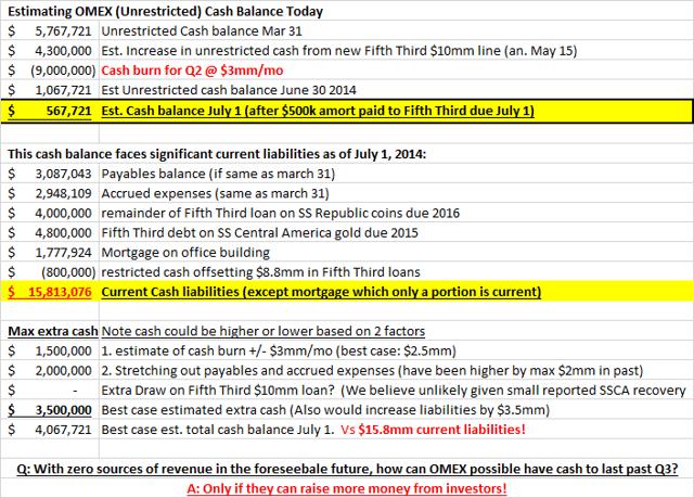 Cash balance estimate. Source: Meson