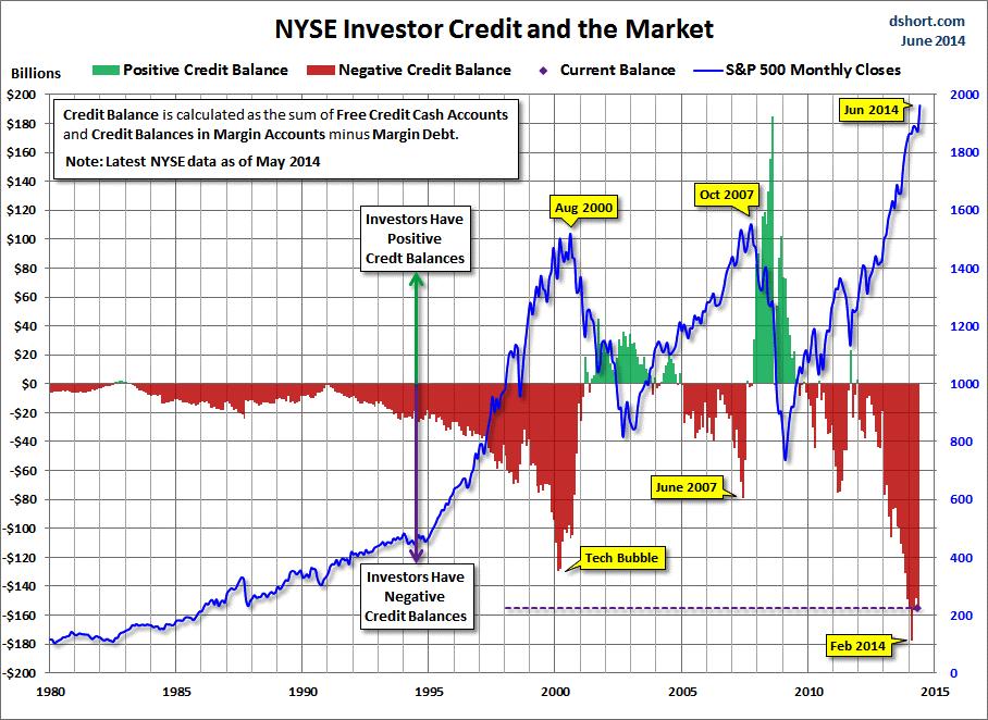 thesis technical analysis stock market