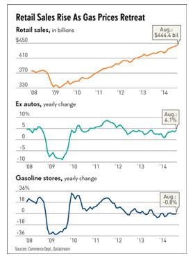 Discretionary stock options