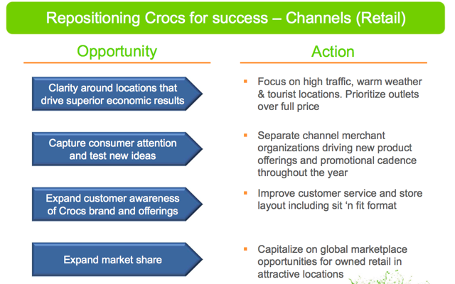 crocs marketing analysis View notes - swot analysis for crocs from mktg 311 at old dominion swot analysis for crocs strengths crocs company is multinationally recognized as a.