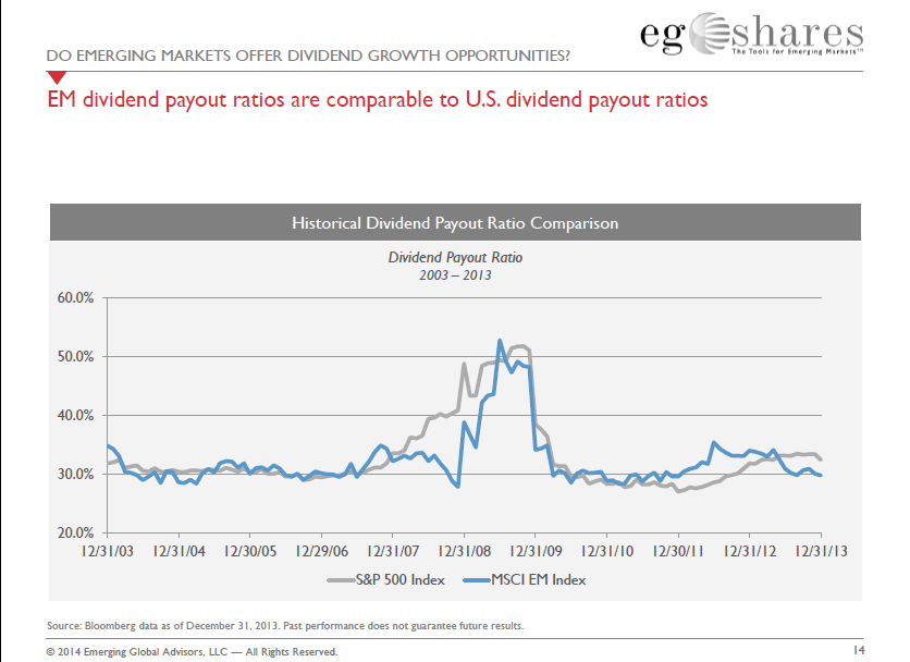 Dividend Stock Portfolio Spreadsheet on Google Sheets