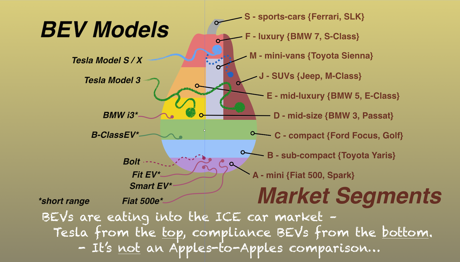 tesla motors situation analysis