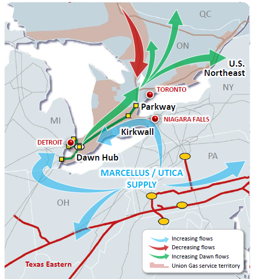 Increasing flow of Marcellus and Utica shale gas in the U.S. and into/across Ontario