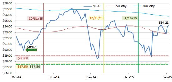 Stock options expire worthless