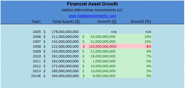 Latest Deutsche Bank Research