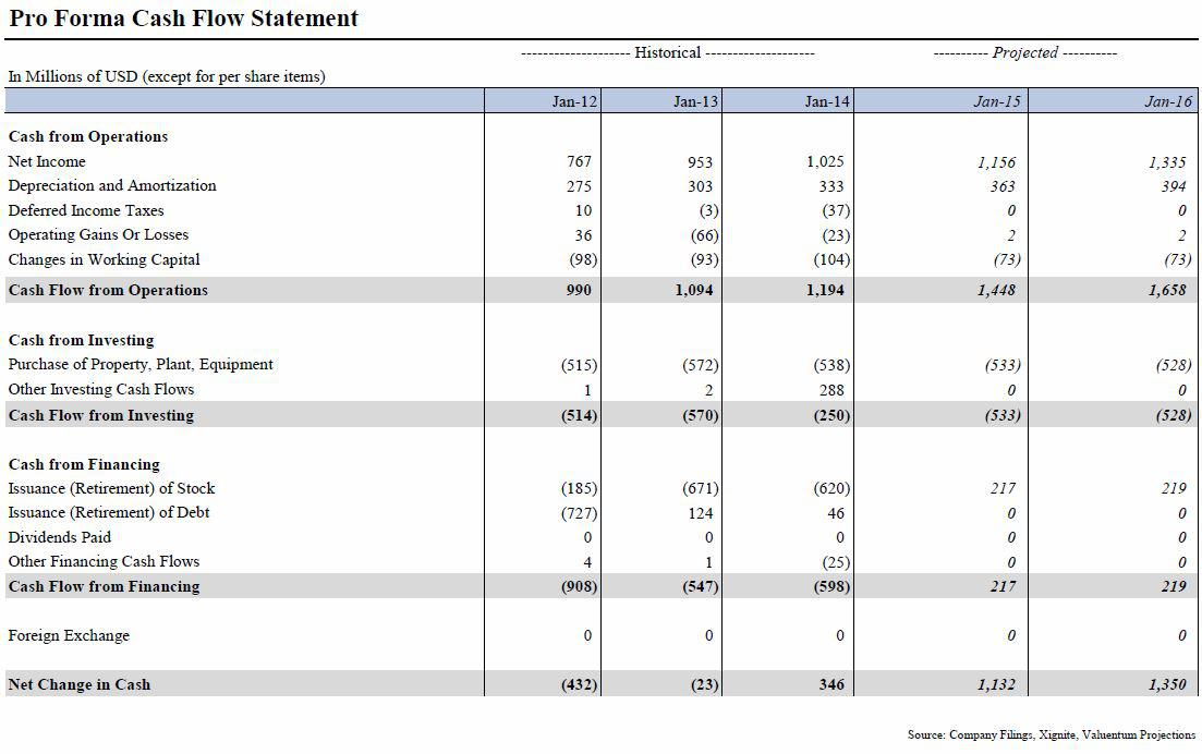md financial management alternative investments and your portfolio pdf