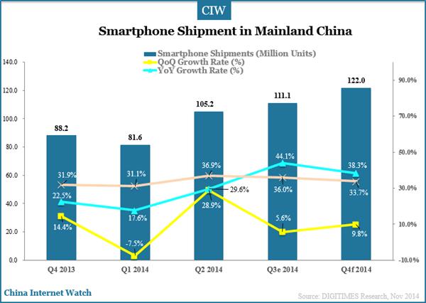 Microsoft: The China Mobile-Backed Lenovo Windows 10 ...