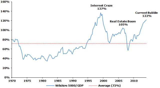 Stock options data feed
