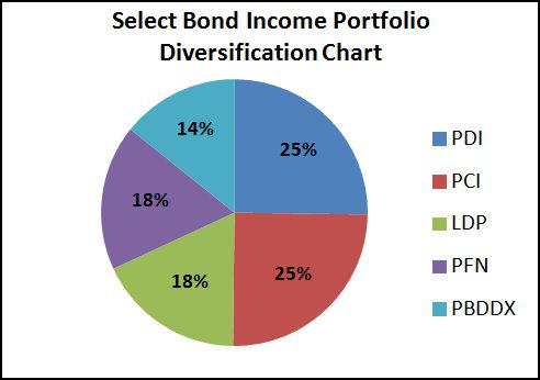 bond duration and portfolio Question is at the bottom suppose you have a portfolio of bonds a, b, and c with the following characteristics: (the frequency.