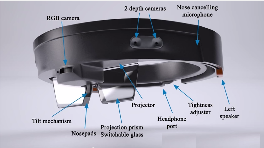 Himax Technologies  A Top Augmented Reality  Virtual