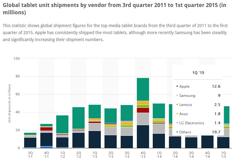 Microsoft Continues To Exploit Android's Dominance In ...