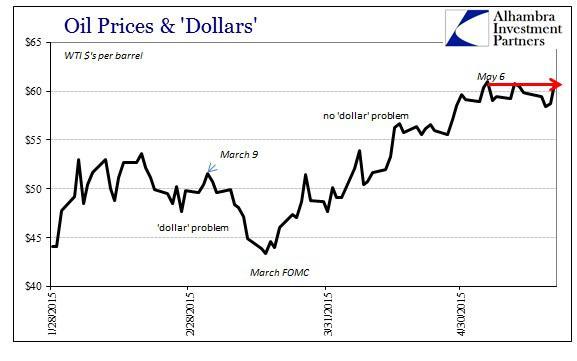 ABOOK May 2015 Dollar Turn Oil
