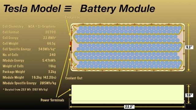 Will Tesla S Model 3 Compete Tesla Motors Nasdaq Tsla