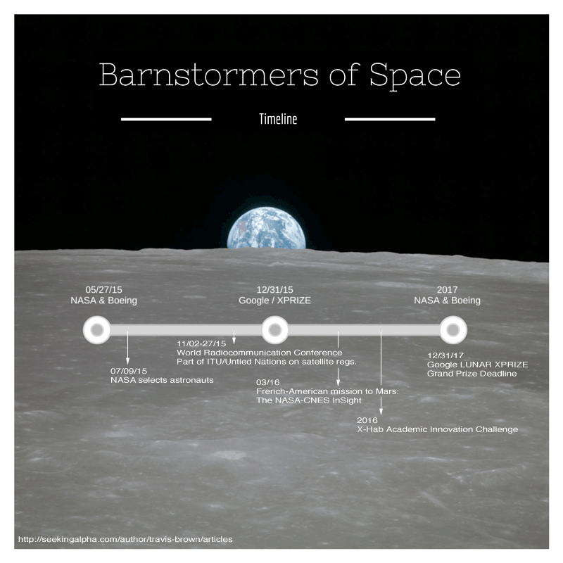 2017 space exploration timeline - photo #43