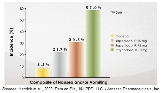 rocephin and pcn allergy