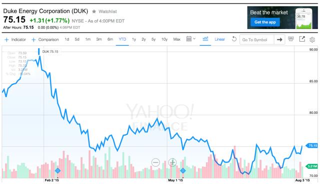 Duke Energy Is Diversifying And Expanding Duke Energy
